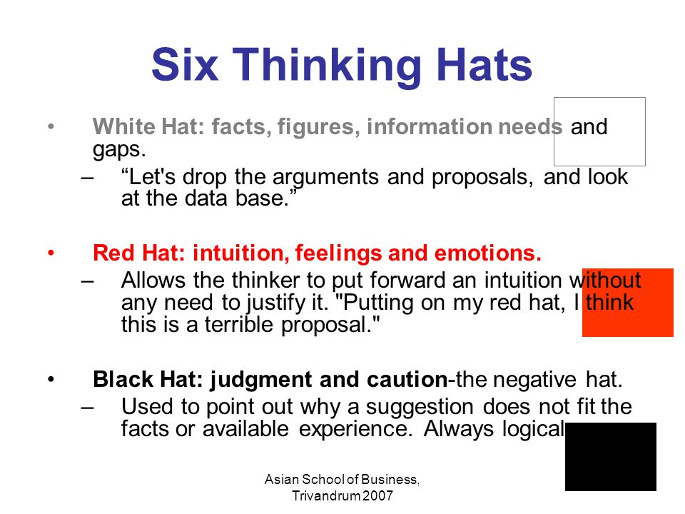 """Asian School of Business, Trivandrum 2007 40 Six Thinking Hats White Hat: facts, figures, information needs and gaps. –""""Let's drop the arguments and p"""