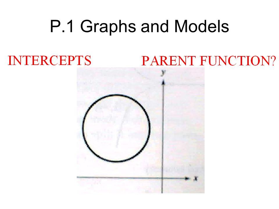 P.1 Graphs and Models P. 5