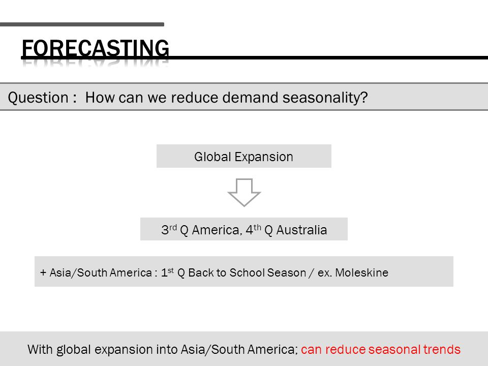 Global Expansion + Asia/South America : 1 st Q Back to School Season / ex.