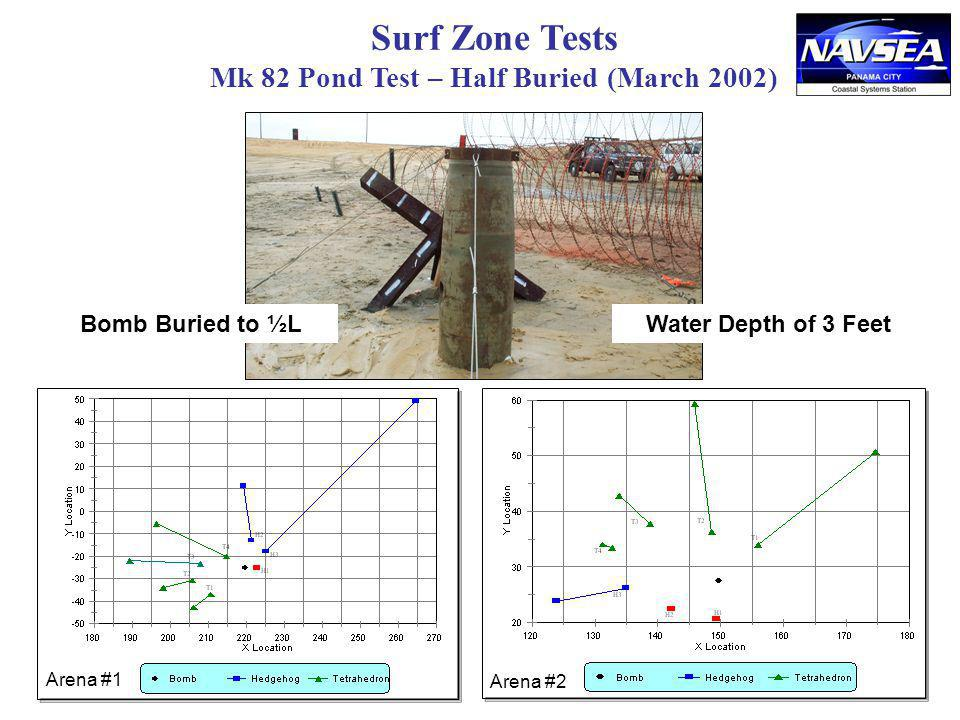Arena #1 Surf Zone Tests Mk 82 Pond Test – Half Buried (March 2002) Arena #2 Bomb Buried to ½LWater Depth of 3 Feet