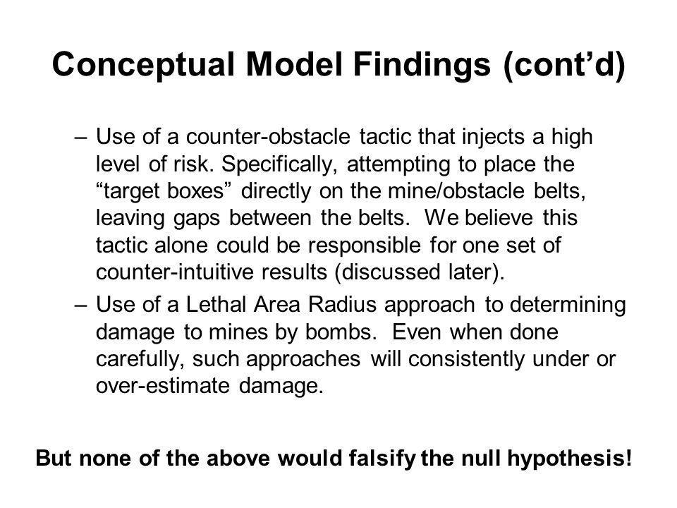 "Conceptual Model Findings (cont'd) –Use of a counter-obstacle tactic that injects a high level of risk. Specifically, attempting to place the ""target"