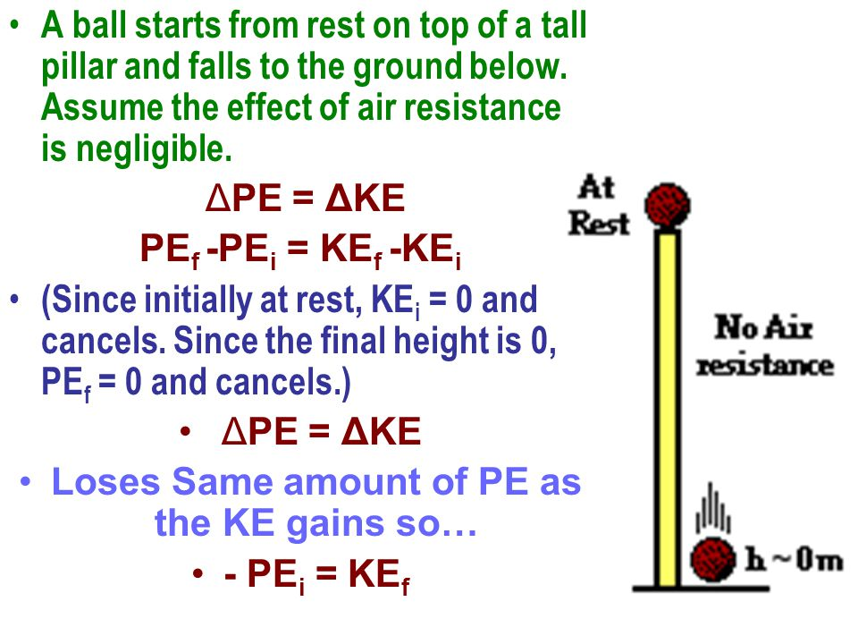 A ball starts from rest on top of a tall pillar and falls to the ground below. Assume the effect of air resistance is negligible. ΔPE = ΔKE PE f -PE i