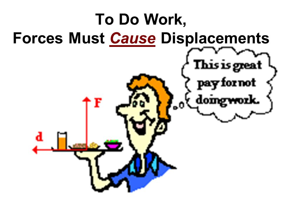 To Do Work, Forces Must Cause Displacements Let's consider Scenario C above in more detail. Scenario C involves a situation similar to the waiter who