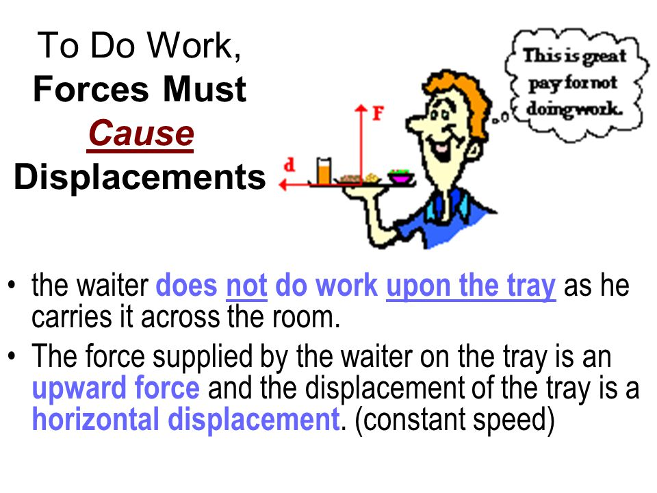 the waiter does not do work upon the tray as he carries it across the room. The force supplied by the waiter on the tray is an upward force and the di