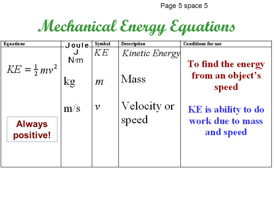 Mechanical Energy Equations Always positive! Page 5 space 5