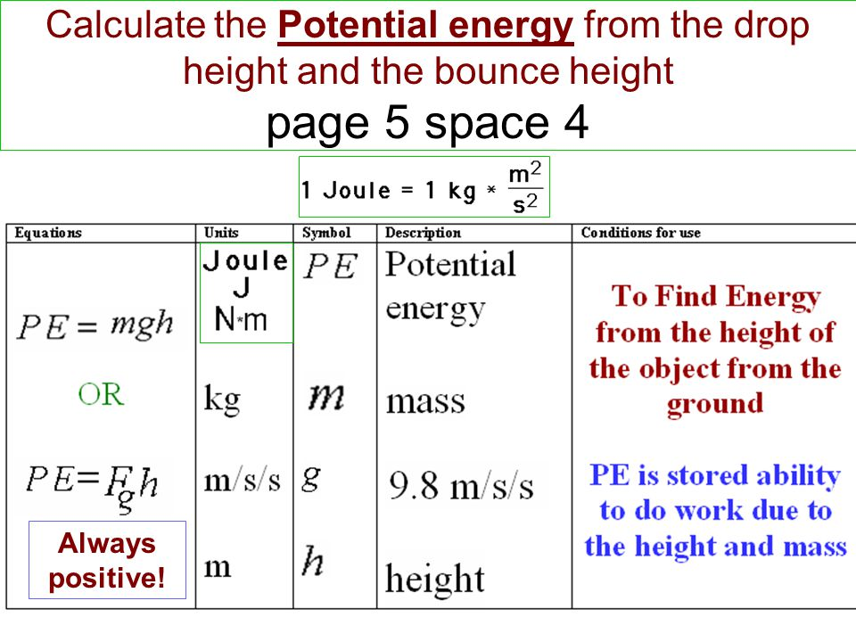 Calculate the Potential energy from the drop height and the bounce height page 5 space 4 Always positive!