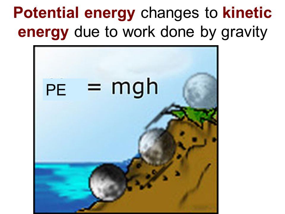 Potential energy changes to kinetic energy due to work done by gravity PE