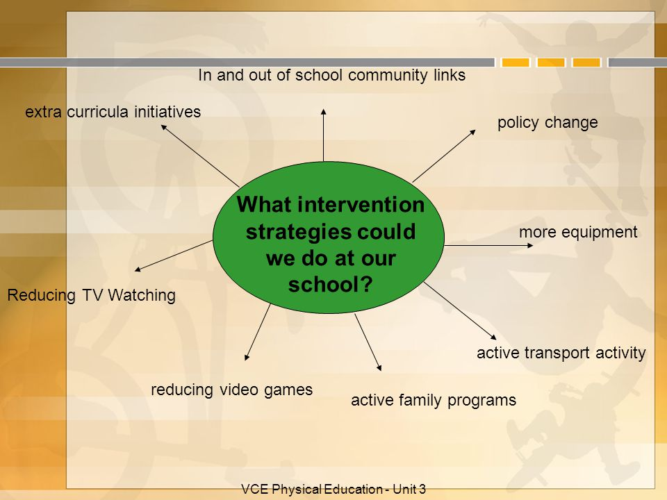 VCE Physical Education - Unit 3 What intervention strategies could we do at our school? Reducing TV Watching reducing video games active family progra