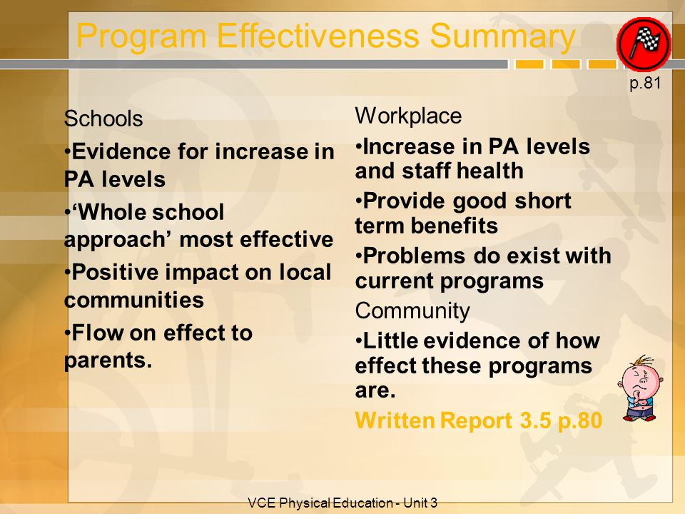 VCE Physical Education - Unit 3 Program Effectiveness Summary Schools Evidence for increase in PA levels 'Whole school approach' most effective Positive impact on local communities Flow on effect to parents.