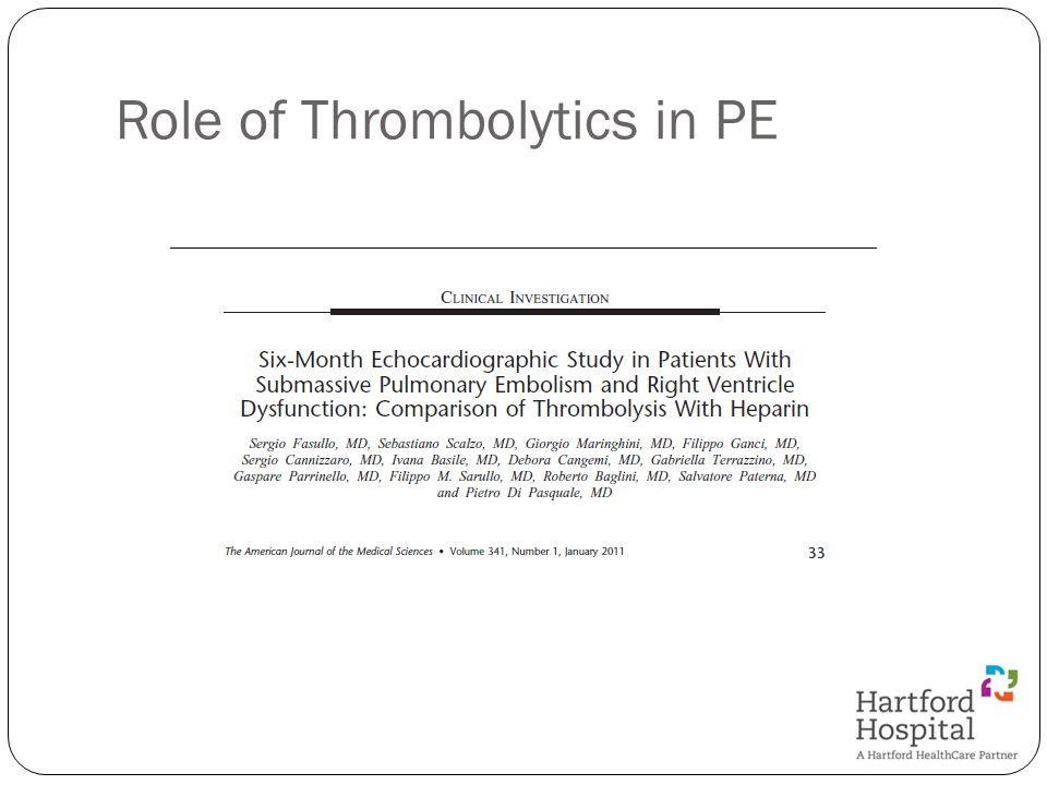 Role of Thrombolytics in PE