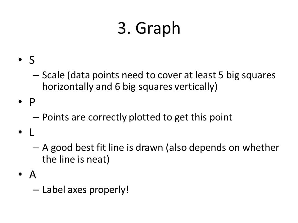 3. Graph S – Scale (data points need to cover at least 5 big squares horizontally and 6 big squares vertically) P – Points are correctly plotted to ge