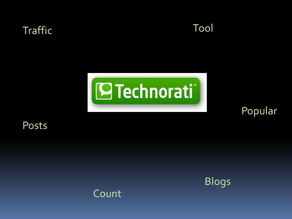 Traffic Tool Blogs Posts Popular Count