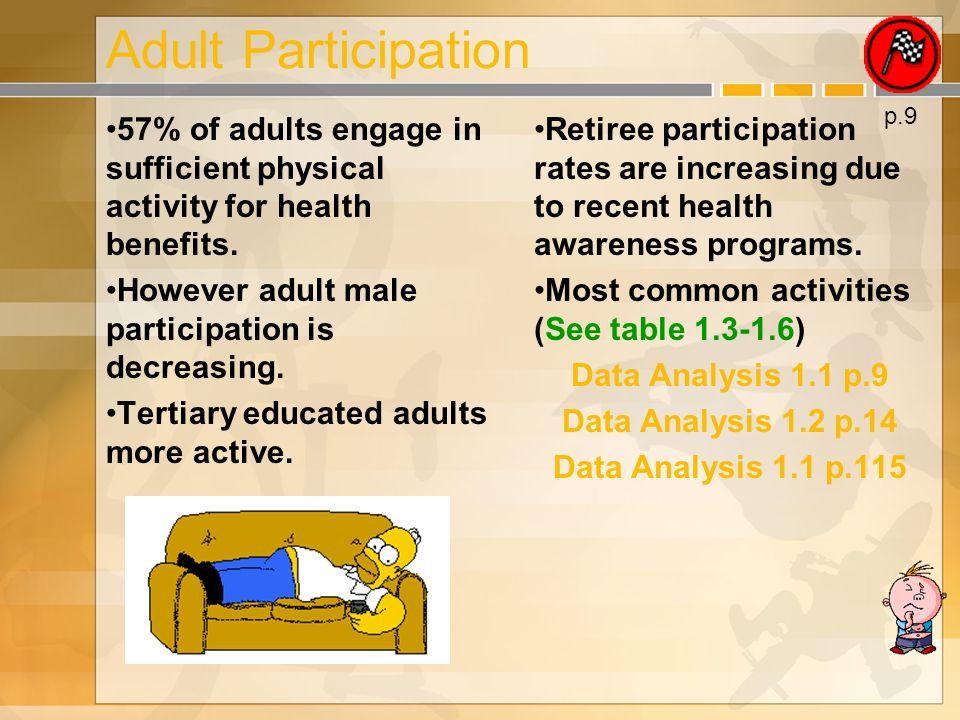 Adult Participation 57% of adults engage in sufficient physical activity for health benefits.