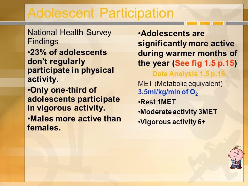 Adolescent Participation National Health Survey Findings 23% of adolescents don't regularly participate in physical activity.