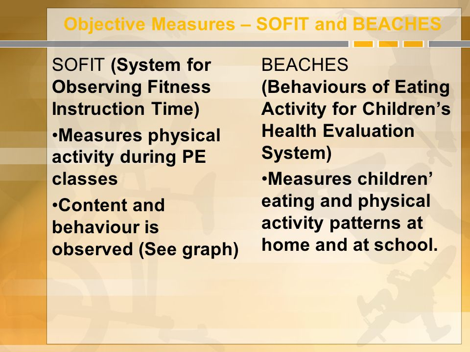 Objective Measures – SOFIT and BEACHES SOFIT (System for Observing Fitness Instruction Time) Measures physical activity during PE classes Content and behaviour is observed (See graph) BEACHES (Behaviours of Eating Activity for Children's Health Evaluation System) Measures children' eating and physical activity patterns at home and at school.