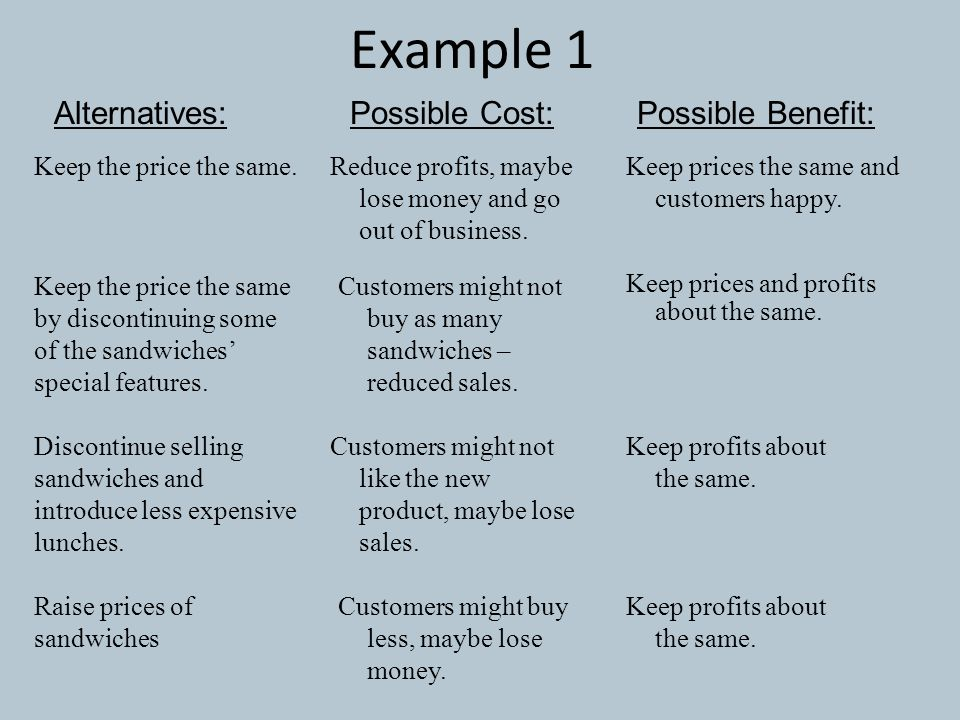 Example 1 Keep the price the same. Alternatives:Possible Cost: Reduce profits, maybe lose money and go out of business. Keep prices and profits about