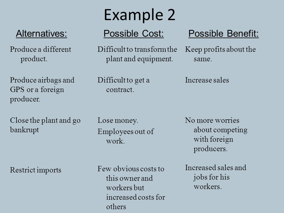 Example 2 Produce a different product. Alternatives:Possible Cost: Difficult to transform the plant and equipment. Increase sales Possible Benefit: Pr
