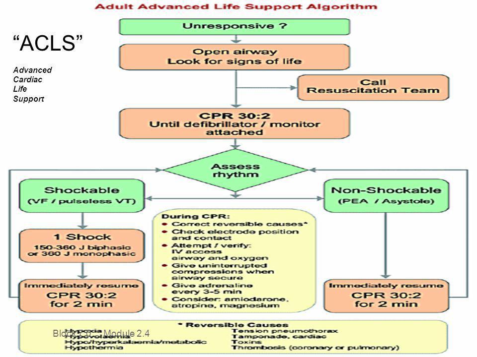 """ACLS"" Advanced Cardiac Life Support Block 7.0 Module 2.4"