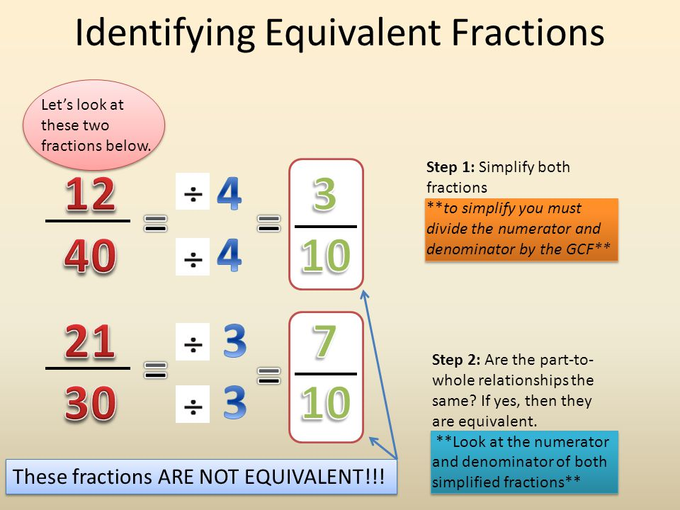 Identifying Equivalent Fractions Let's look at these two fractions below. Step 1: Simplify both fractions **to simplify you must divide the numerator