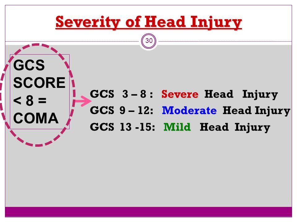 Severity of Head Injury 30 Severe GCS 3 – 8 : Severe Head Injury Moderate GCS9 – 12: Moderate Head Injury Mild GCS 13 -15: Mild Head Injury GCS SCORE
