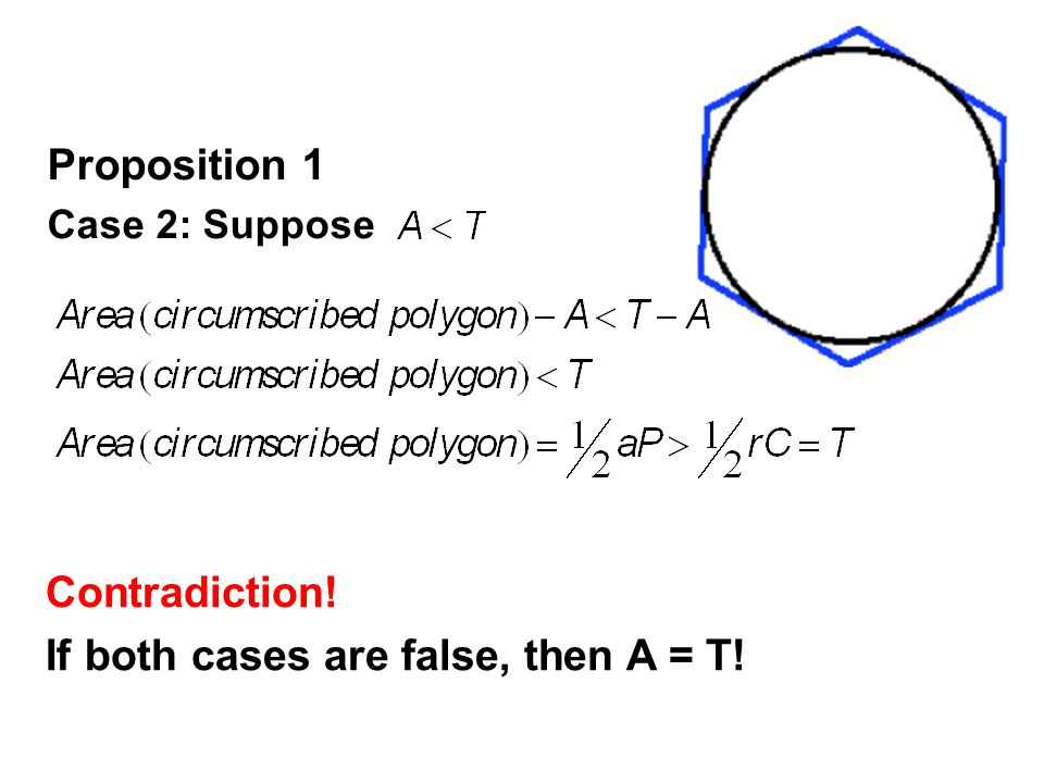 Proposition 1 Case 2: Suppose Contradiction! If both cases are false, then A = T!