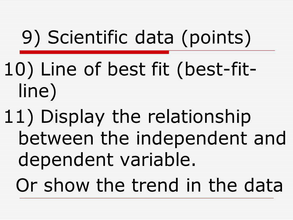 9) Scientific data (points) 10) Line of best fit (best-fit- line) 11) Display the relationship between the independent and dependent variable. Or show