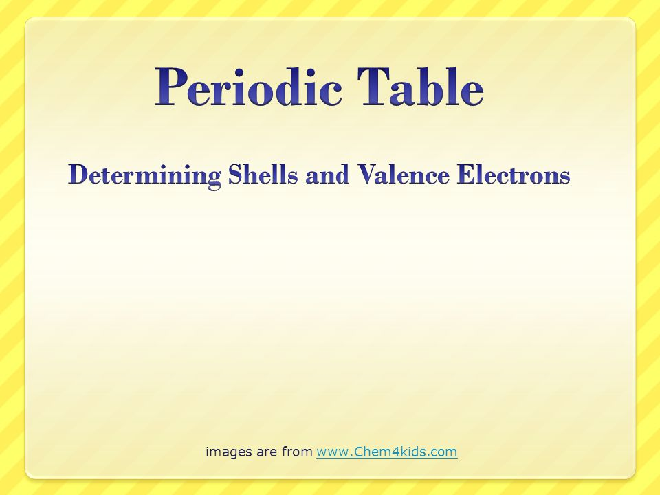 images are from www.Chem4kids.comwww.Chem4kids.com