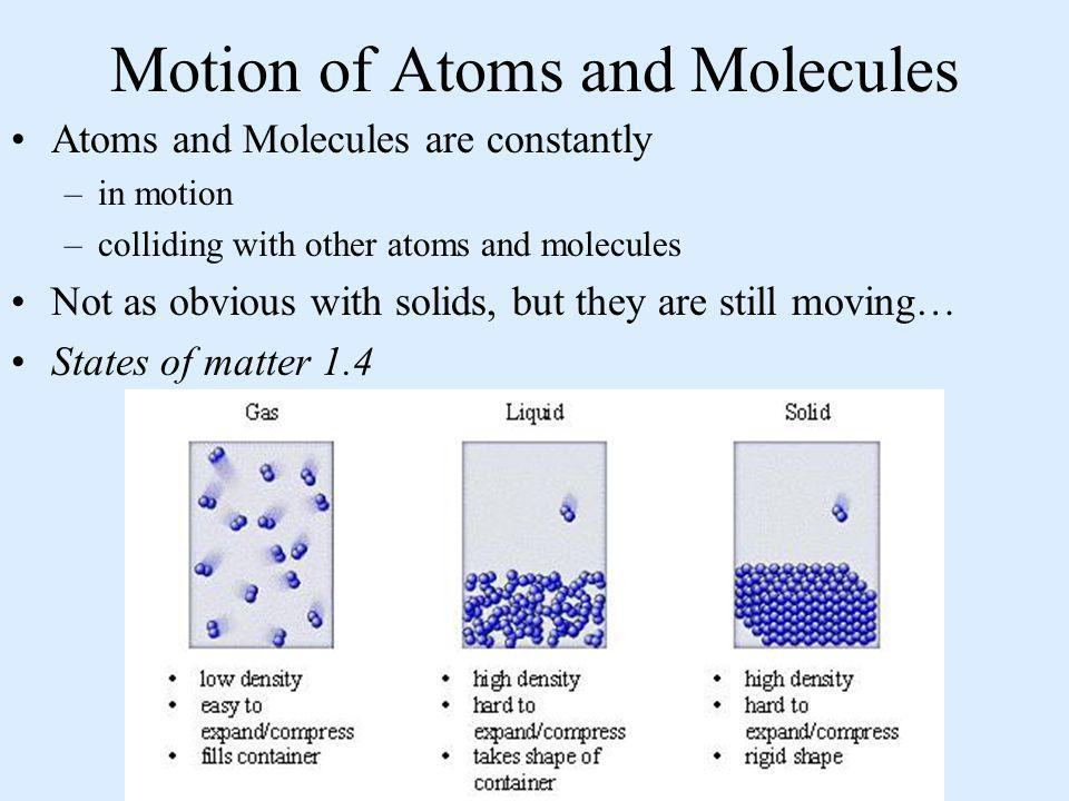 Motion of Atoms and Molecules Atoms and Molecules are constantly –in motion –colliding with other atoms and molecules Not as obvious with solids, but