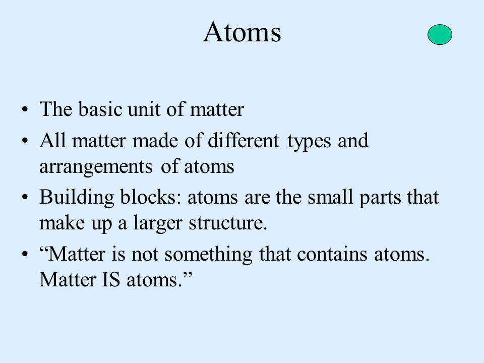 Atoms The basic unit of matter All matter made of different types and arrangements of atoms Building blocks: atoms are the small parts that make up a