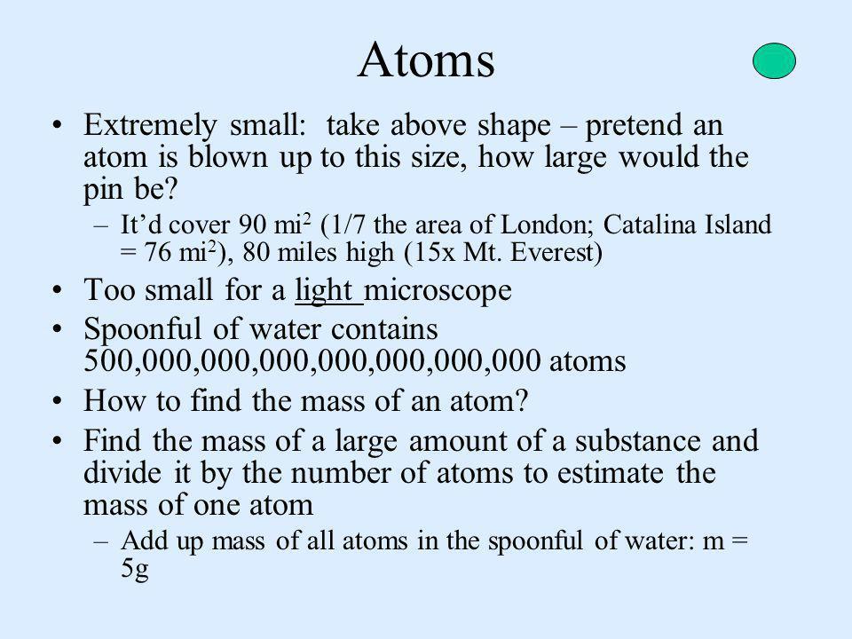(Unit B, Atomic Structure)