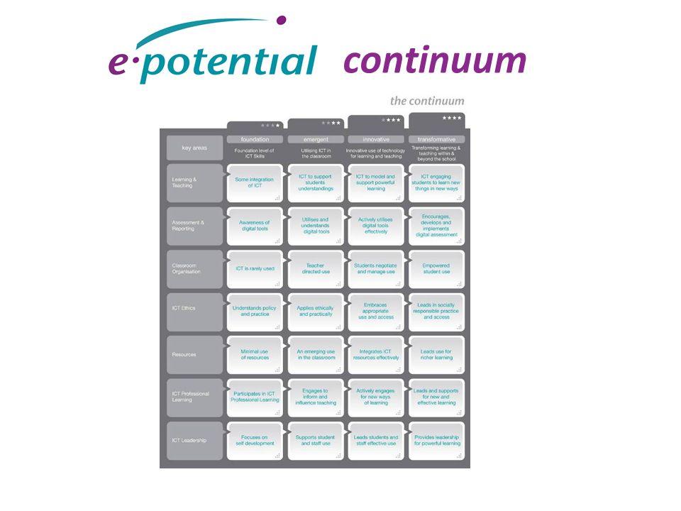 ePotential continuum