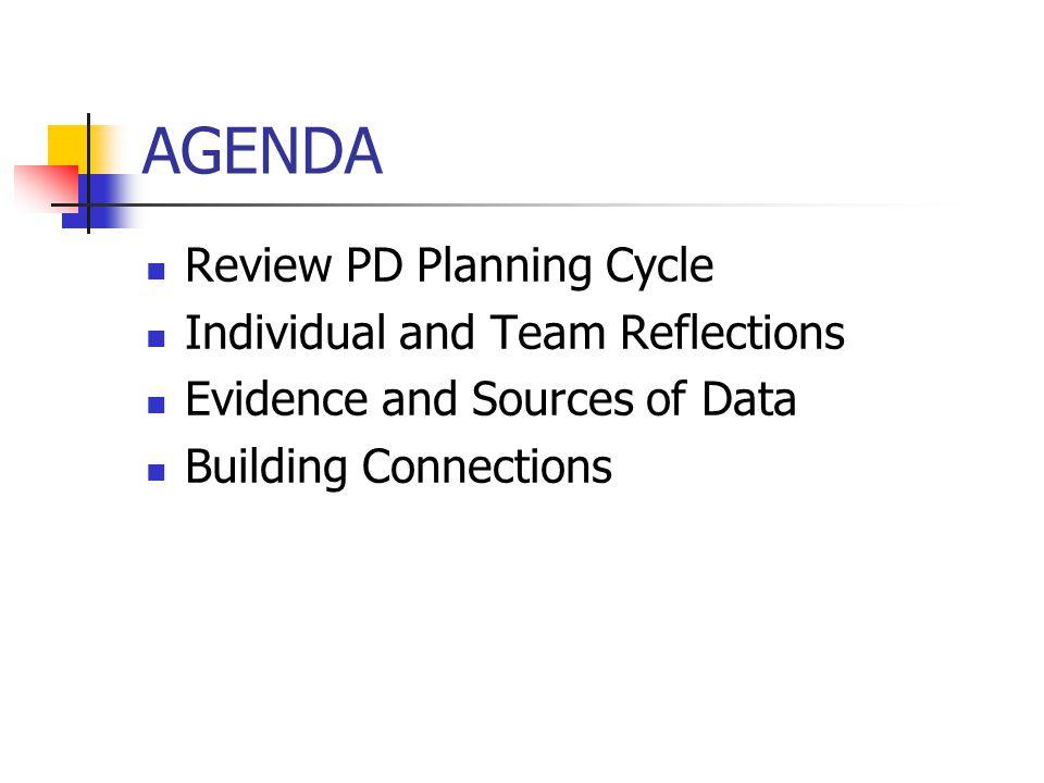 Summative Evaluation Did the program meet its goals.