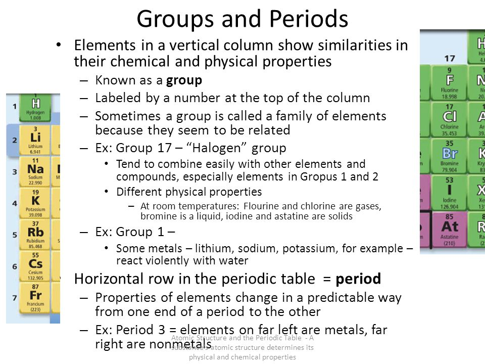 Groups and Periods Elements in a vertical column show similarities in their chemical and physical properties – Known as a group – Labeled by a number
