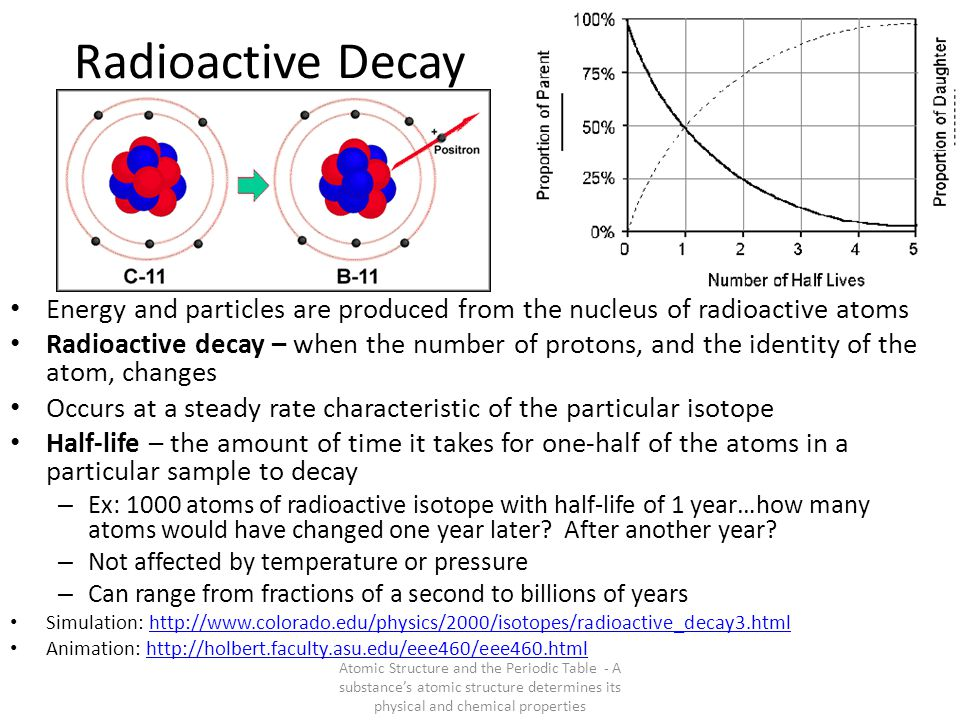 Radioactive Decay Energy and particles are produced from the nucleus of radioactive atoms Radioactive decay – when the number of protons, and the iden