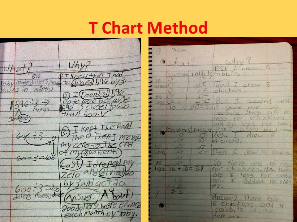 T Chart Method