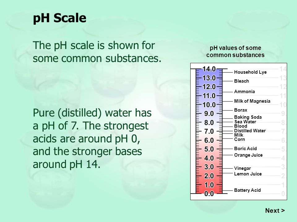 pH Scale As the pH scale is logarithmic, change in the acidity or basicity of a solution of one whole pH unit actually represents a change of ten times the concentration of hydrogen ions in the solution.