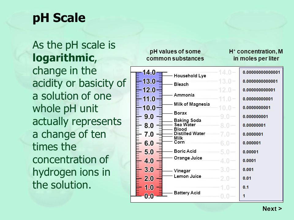 The pH value is the negative logarithm of the H+ H+ ion concentration: pH Scale pH = - log 10 [H + ] Next > The pH of an acidic or basic solution can be calculated from the concentration of H+ H+ ions in the solution.