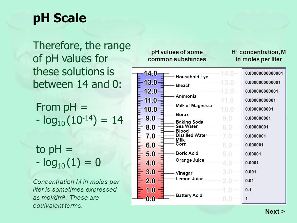 Ionized pH Calculations – Strong Acids A strong acid is fully dissociated into H+H+ ions and its associated base ions (known as its conjugate base) in aqueous solution.