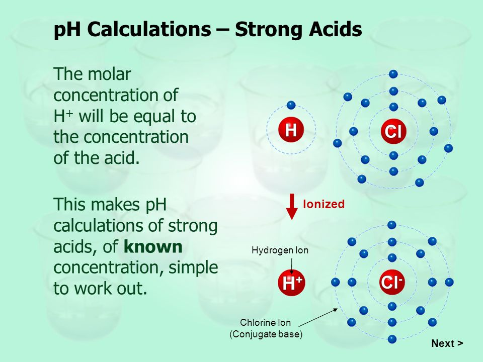 The concentration of hydrogen ions in a solution with a pH of 1 is....