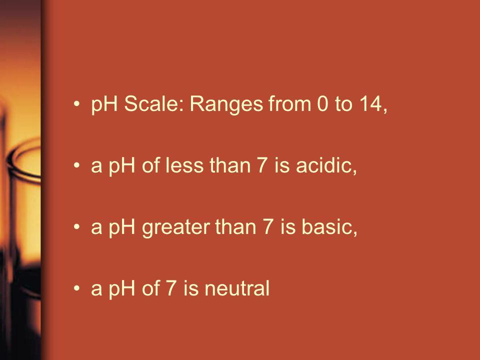 pH Scale pH 0 = Battery Acid pH 1 = Hydrochloric Acid produced by the stomach pH 2 = Lemon Juice, Vinegar pH 3 = Grapefruit, Orange Juice, Soda pH 4 = Tomato Juice, Acid Rain pH 5 = Black Coffee pH 6 = Urine, Saliva pH 7 = Pure Water