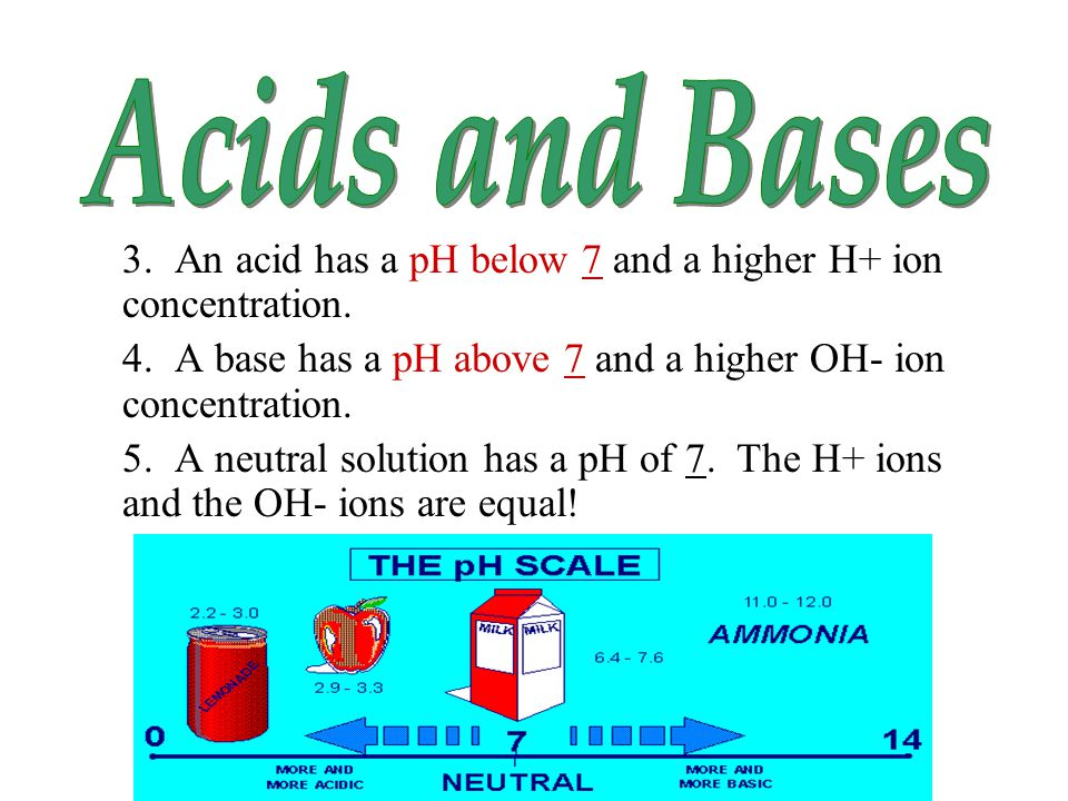 3.An acid has a pH below 7 and a higher H+ ion concentration.