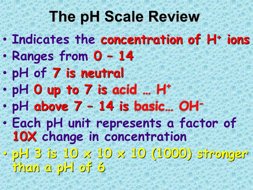 The pH Scale Review