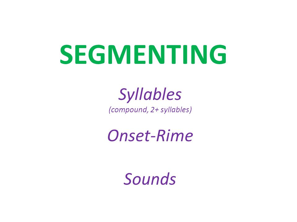 SEGMENTING Syllables (compound, 2+ syllables) Onset-Rime Sounds