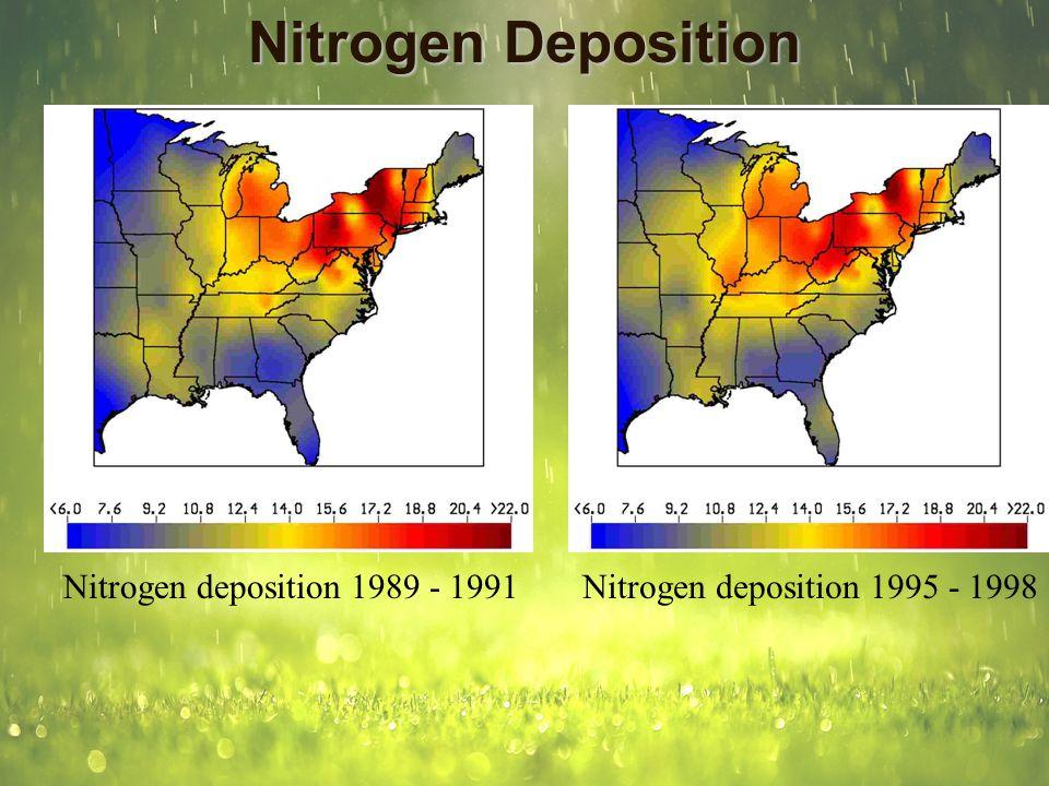 Nitrogen deposition 1989 - 1991Nitrogen deposition 1995 - 1998 Nitrogen Deposition