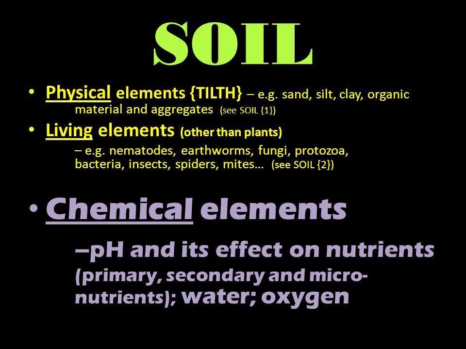 pH A controversial topic!!??
