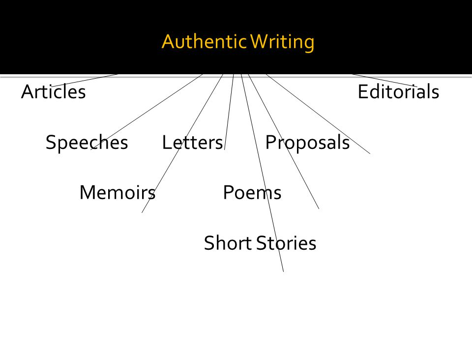 Authentic Writing Articles Editorials Speeches Letters Proposals Memoirs Poems Short Stories