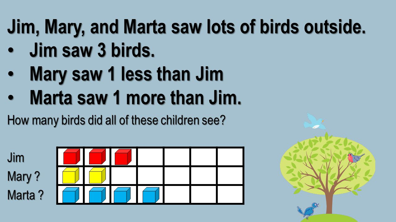 Jim, Mary, and Marta saw lots of birds outside. Jim saw 3 birds.