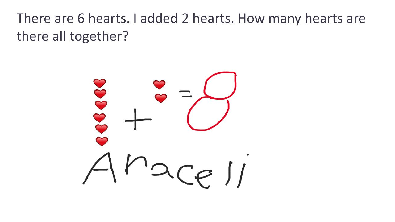There are 6 hearts. I added 2 hearts. How many hearts are there all together