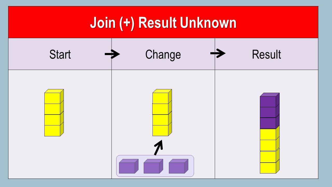 Join (+) Result Unknown StartChangeResult