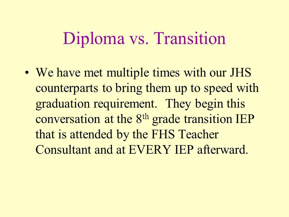 Diploma vs.